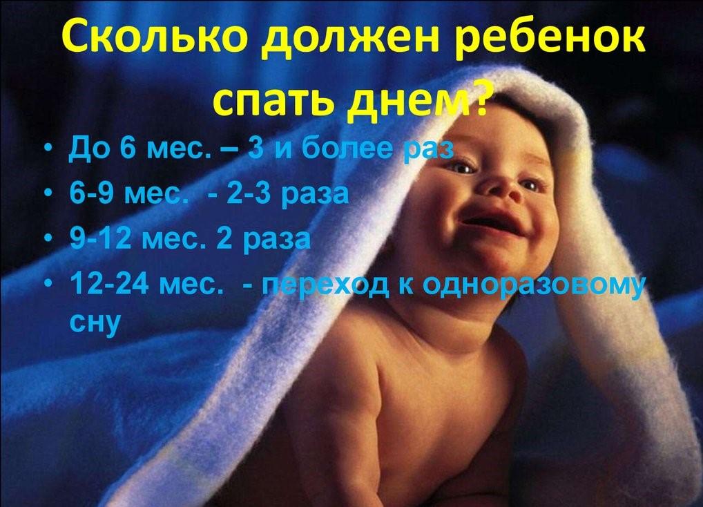 Нормы сна малышей
