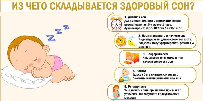 Основные характеристики здорового сна 7-месячного грудничка