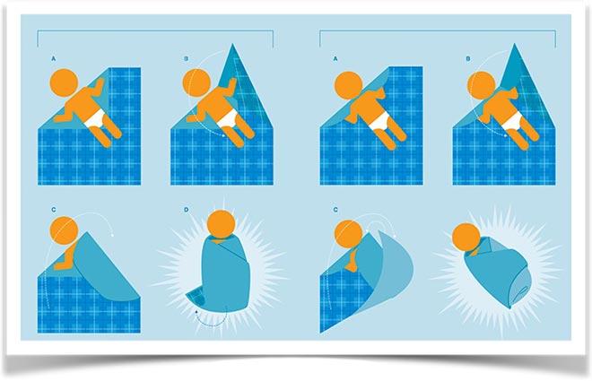 Пеленание в прямоугольное одеяло
