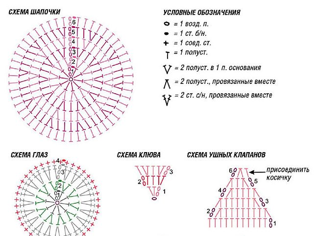 Схема вязания шапки с ушками крючком