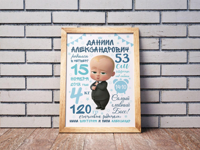 Метрика-постер