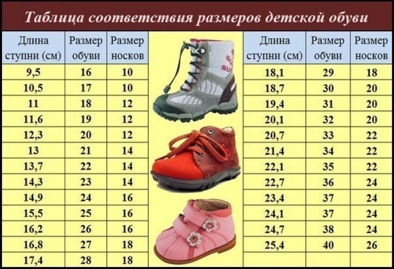 Таблица соответствия размеров детской обуви