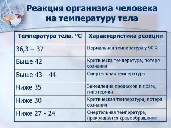 Температура 35 у ребенка после высокой температуры thumbnail