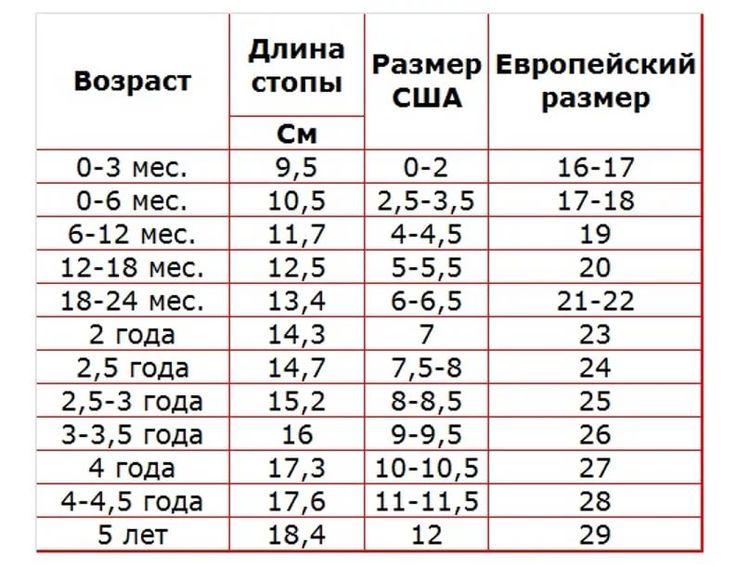 Таблица размеров в разных странах