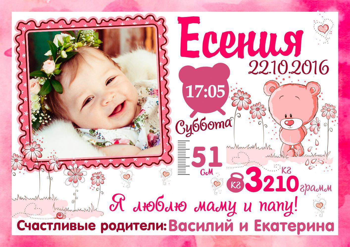 Метрика-постер для девочки