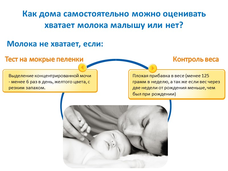 Недостаток молока у мамы нередко становится причиной небольшой потери веса у младенца