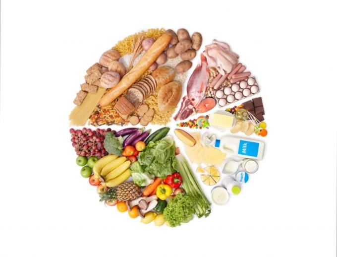 Составляющие рациона кормящей
