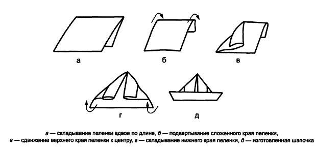 Схема изготовления шапочки