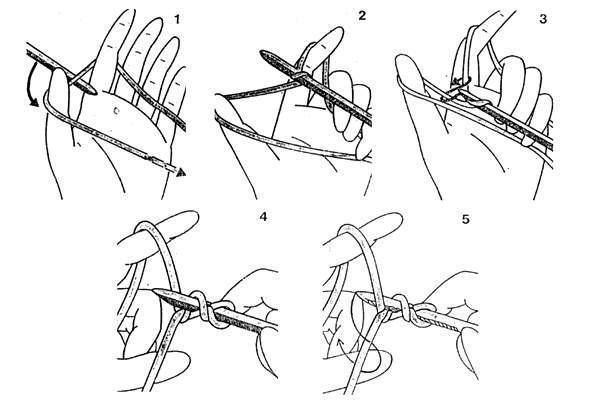 Схема набора петель