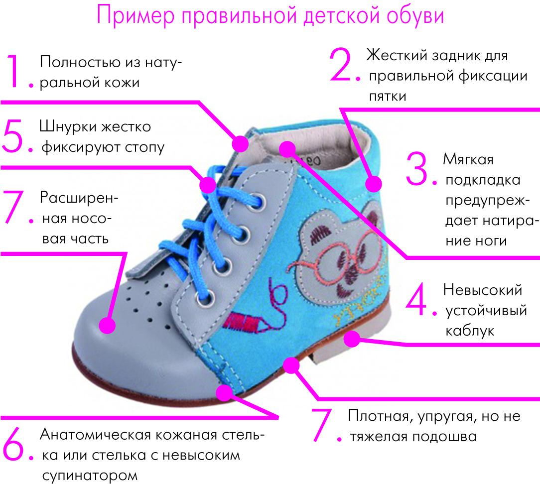 Требования к безопасности обуви для младенцев