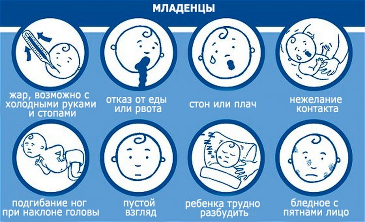 Симптомы менингита у младенца